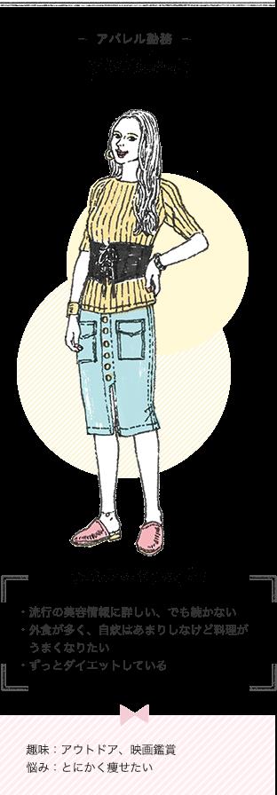 -アパレル勤務- Yukina